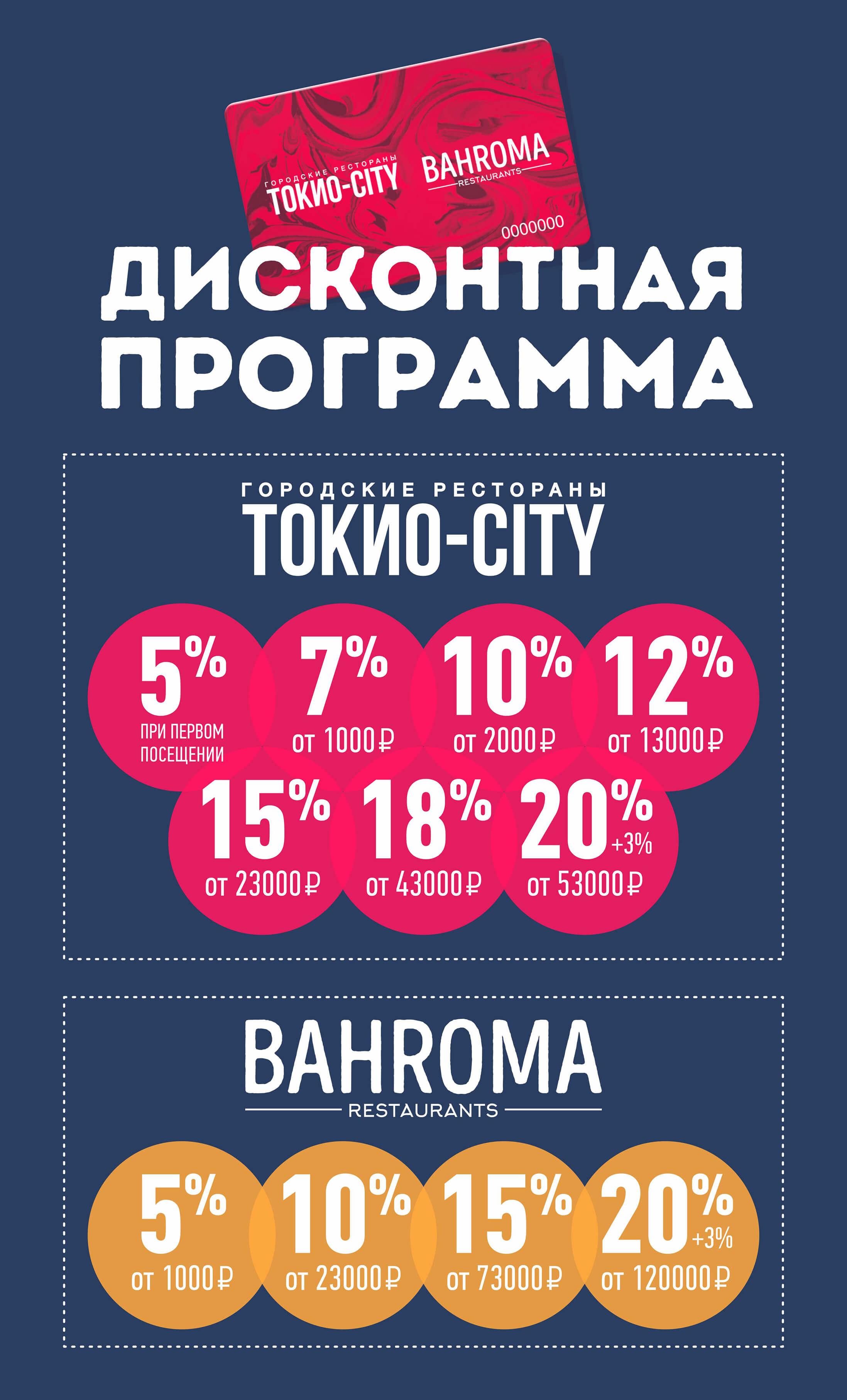 Дисконтная программа карта спайси Синтетика Опт Новокуйбышевск